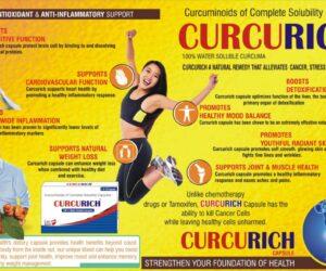 CURCURICH CAP